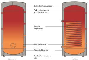 Reflex akumulatsioonipaakide müük ja paigaldus