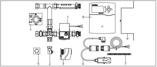 oventrop kütteautomaatika, reguleersõlm regufloor
